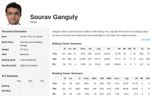 Ganguly's Records, Centuries, Runs, wickets